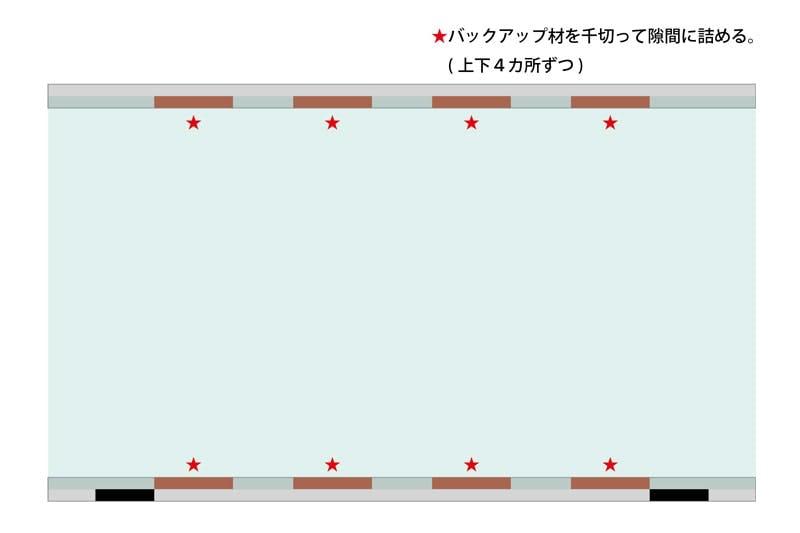 4. バックアップ材をガラスとコの字アングルの隙間に詰め込む
